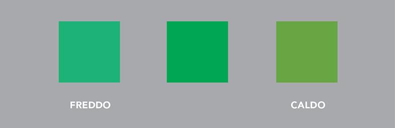 Esempio di : verde freddo, verde neutro, verde caldo.